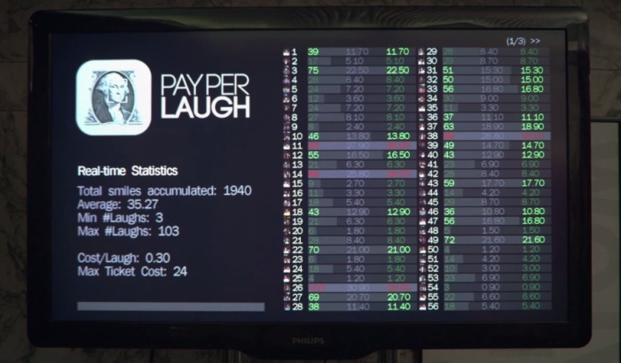 PayperLaugh-Teatreneu-estadísticas