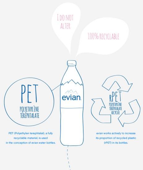 Evian - marketing verde
